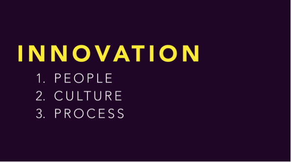People, Culture, Process
